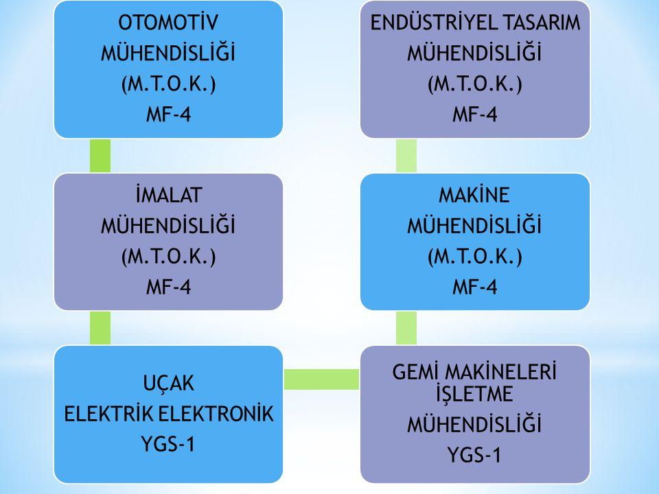 OTOMOTİV MÜHENDİSLİĞİ (M.T.O.K.) MF-4 İMALAT MÜHENDİSLİĞİ (M.T.O.K.) MF-4 UÇAK ELEKTRİK ELEKTRONİK YGS-1 GEMİ MAKİNELERİ İŞLETME MÜHENDİSLİĞİ YGS-1 MAKİNE MÜHENDİSLİĞİ (M.T.O.K.) MF-4 ENDÜSTRİYEL TASARIM MÜHENDİSLİĞİ (M.T.O.K.) MF-4