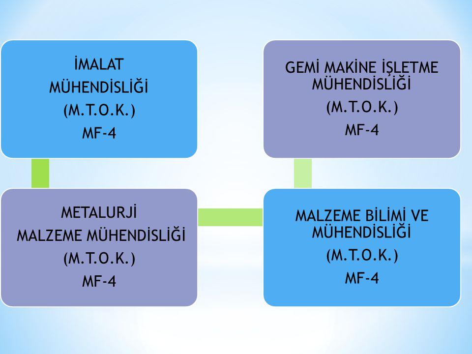 İMALAT MÜHENDİSLİĞİ (M.T.O.K.) MF-4 METALURJİ MALZEME MÜHENDİSLİĞİ (M.T.O.K.) MF-4 MALZEME BİLİMİ VE MÜHENDİSLİĞİ (M.T.O.K.) MF-4 GEMİ MAKİNE İŞLETME MÜHENDİSLİĞİ (M.T.O.K.) MF-4