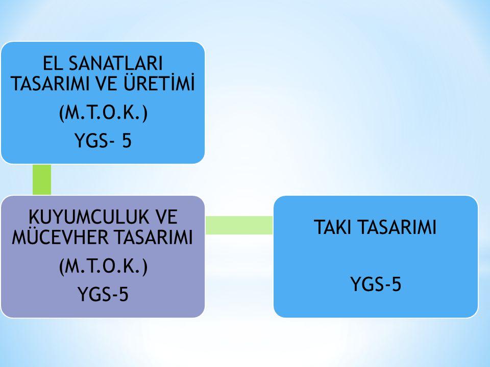 EL SANATLARI TASARIMI VE ÜRETİMİ (M.T.O.K.) YGS- 5 KUYUMCULUK VE MÜCEVHER TASARIMI (M.T.O.K.) YGS-5 TAKI TASARIMI YGS-5
