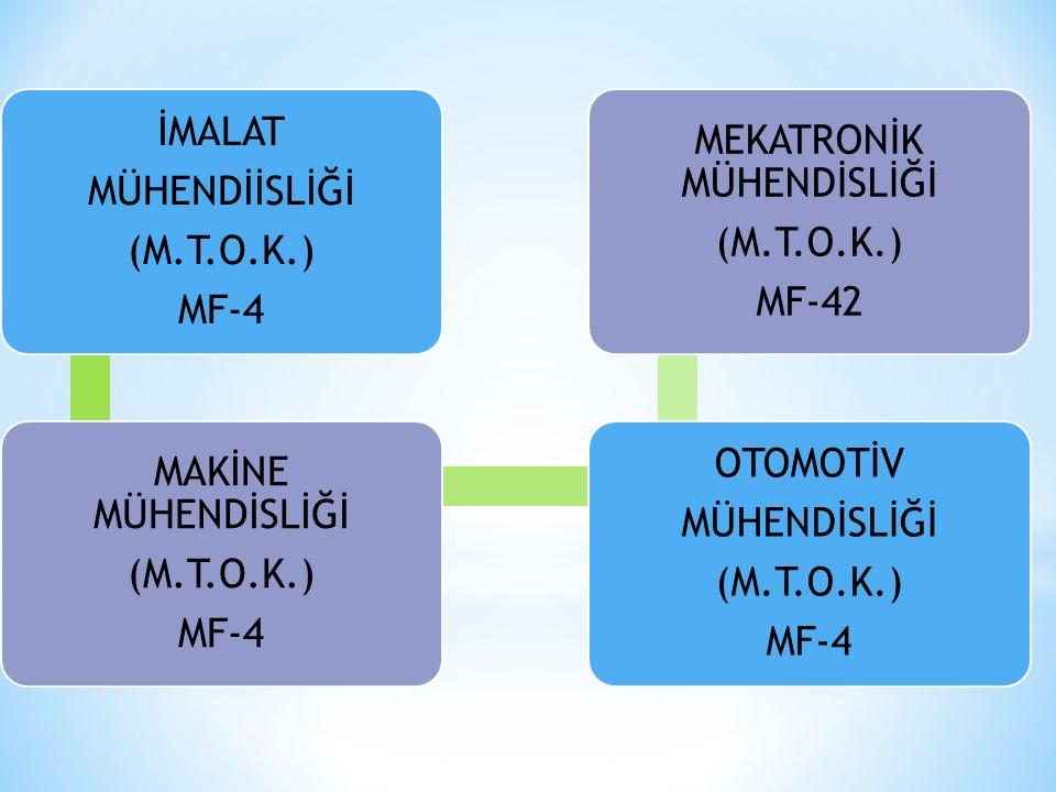 İMALAT MÜHENDİİSLİĞİ (M.T.O.K.) MF-4 MAKİNE MÜHENDİSLİĞİ (M.T.O.K.) MF-4 OTOMOTİV MÜHENDİSLİĞİ (M.T.O.K.) MF-4 MEKATRONİK MÜHENDİSLİĞİ (M.T.O.K.) MF-42