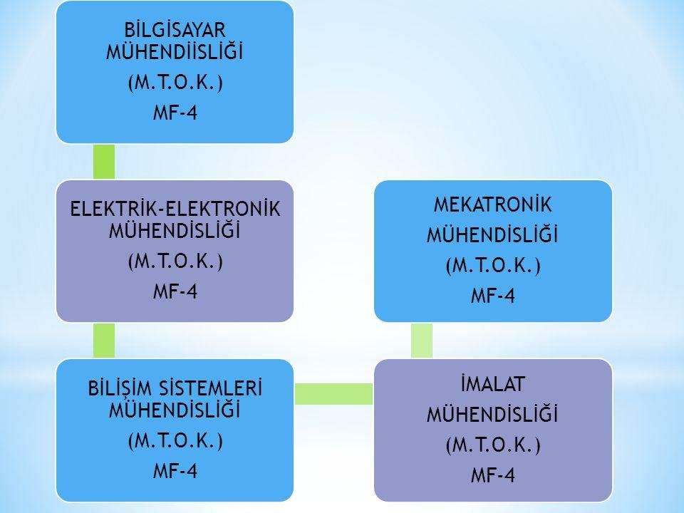 BİLGİSAYAR MÜHENDİİSLİĞİ (M.T.O.K.) MF-4 ELEKTRİK-ELEKTRONİK MÜHENDİSLİĞİ (M.T.O.K.) MF-4 BİLİŞİM SİSTEMLERİ MÜHENDİSLİĞİ (M.T.O.K.) MF-4 İMALAT MÜHENDİSLİĞİ (M.T.O.K.) MF-4 MEKATRONİK MÜHENDİSLİĞİ (M.T.O.K.) MF-4