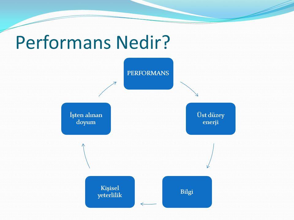 Performans Nedir? PERFORMANS Üst düzey enerji Bilgi Kişisel yeterlilik İşten alınan doyum
