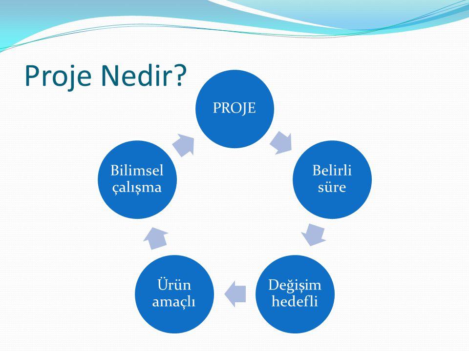 Proje Nedir? PROJE Belirli süre Değişim hedefli Ürün amaçlı Bilimsel çalışma