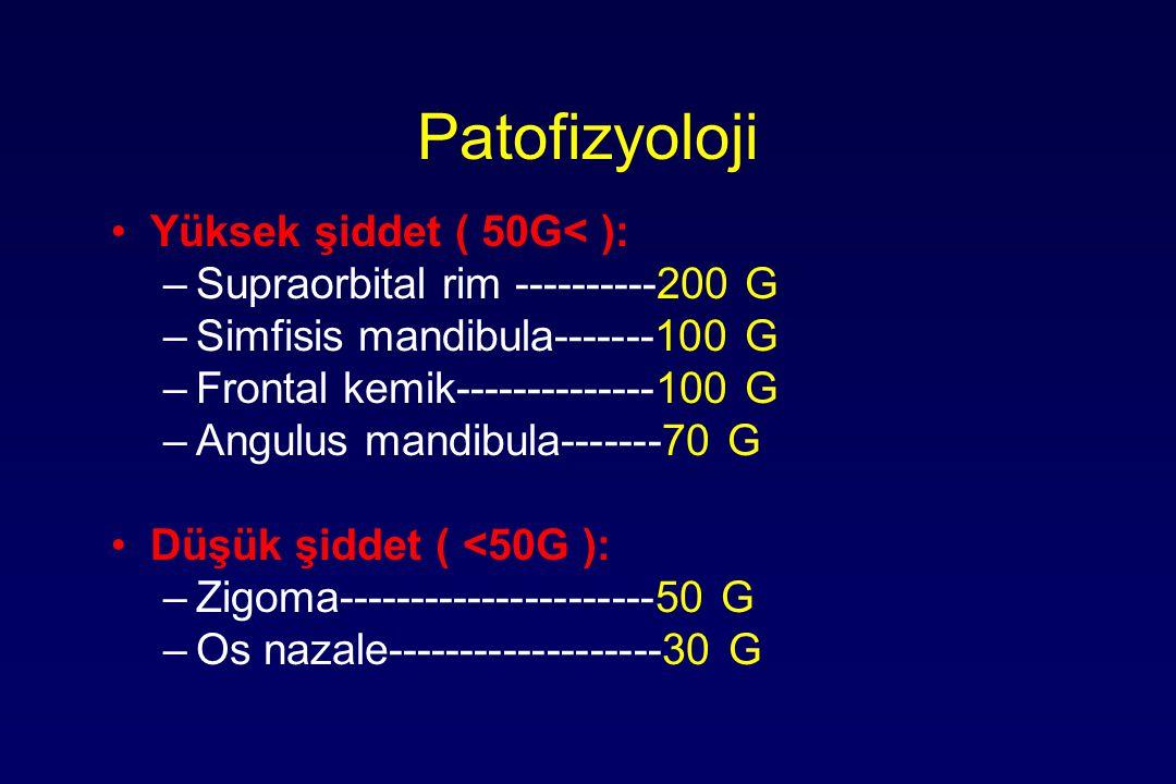 Patofizyoloji Yüksek şiddet ( 50G< ): –Supraorbital rim ----------200 G –Simfisis mandibula-------100 G –Frontal kemik--------------100 G –Angulus man