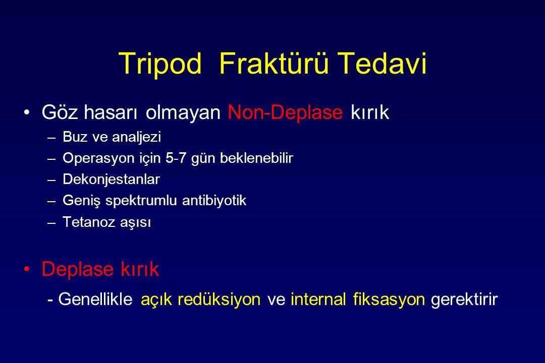 Tripod Fraktürü Tedavi Göz hasarı olmayan Non-Deplase kırık –Buz ve analjezi –Operasyon için 5-7 gün beklenebilir –Dekonjestanlar –Geniş spektrumlu an