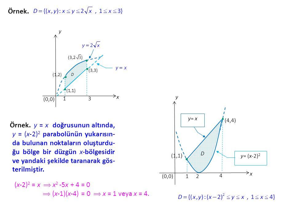 Örnek. x y (0,0) 13 D (1,1) (3,3) (1,2) (3,2 ) Örnek. y = x doğrusunun altında, y = (x-2) 2 parabolünün yukarısın- da bulunan noktaların oluşturdu- ğu