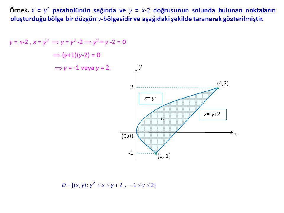 Örnek. x = y 2 parabolünün sağında ve y = x-2 doğrusunun solunda bulunan noktaların oluşturduğu bölge bir düzgün y-bölgesidir ve aşağıdaki şekilde tar