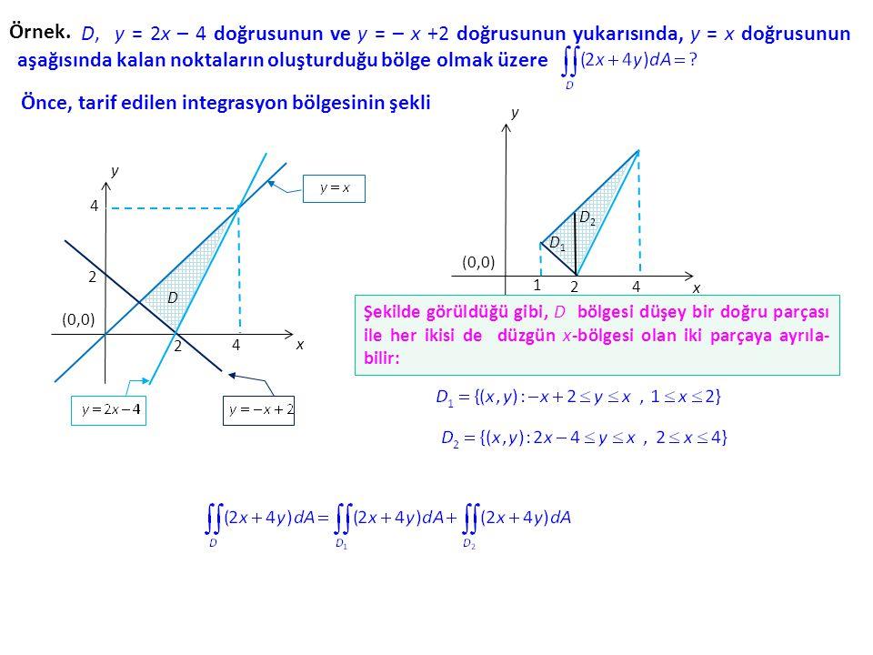 y x 2 D1D1 4 D2D2 1 Örnek. D, y = 2x – 4 doğrusunun ve y = – x +2 doğrusunun yukarısında, y = x doğrusunun aşağısında kalan noktaların oluşturduğu böl