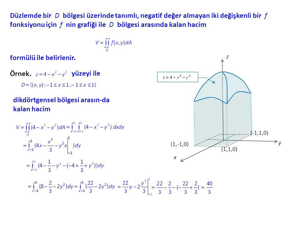 Düzlemde bir D bölgesi üzerinde tanımlı, negatif değer almayan iki değişkenli bir f fonksiyonu için f nin grafiği ile D bölgesi arasında kalan hacim f