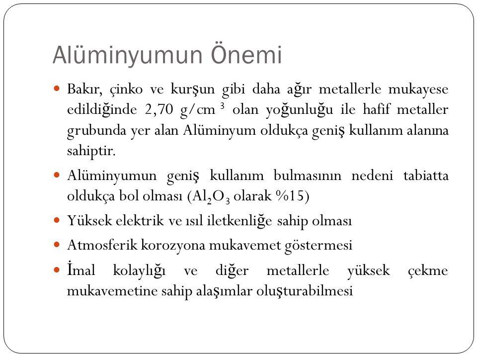 Alüminyumun Önemi Bakır, çinko ve kur ş un gibi daha a ğ ır metallerle mukayese edildi ğ inde 2,70 g/cm 3 olan yo ğ unlu ğ u ile hafif metaller grubun