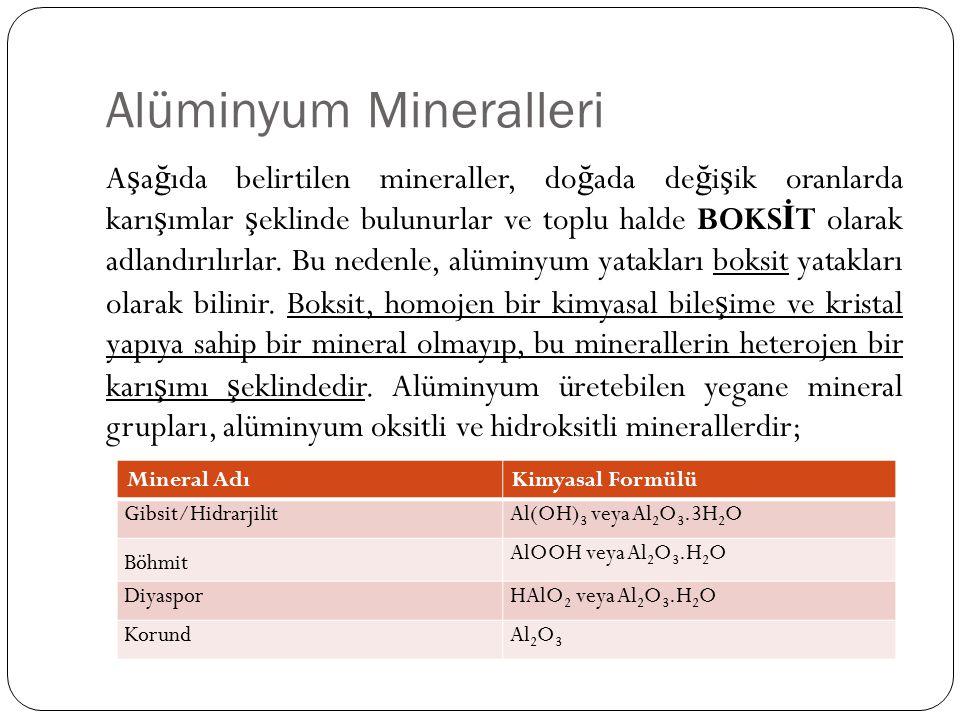 Alüminyum Mineralleri A ş a ğ ıda belirtilen mineraller, do ğ ada de ğ i ş ik oranlarda karı ş ımlar ş eklinde bulunurlar ve toplu halde BOKS İ T olar