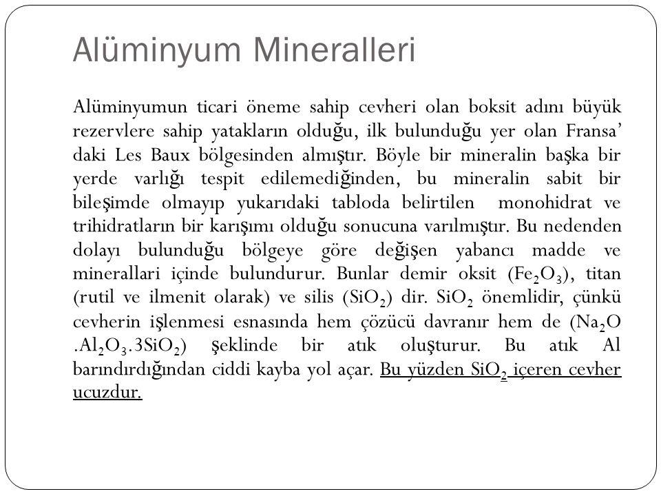 Alüminyum Mineralleri Alüminyumun ticari öneme sahip cevheri olan boksit adını büyük rezervlere sahip yatakların oldu ğ u, ilk bulundu ğ u yer olan Fr