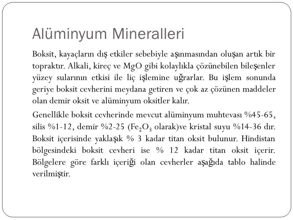 Alüminyum Mineralleri Boksit, kayaçların dı ş etkiler sebebiyle a ş ınmasından olu ş an artık bir topraktır. Alkali, kireç ve MgO gibi kolaylıkla çözü