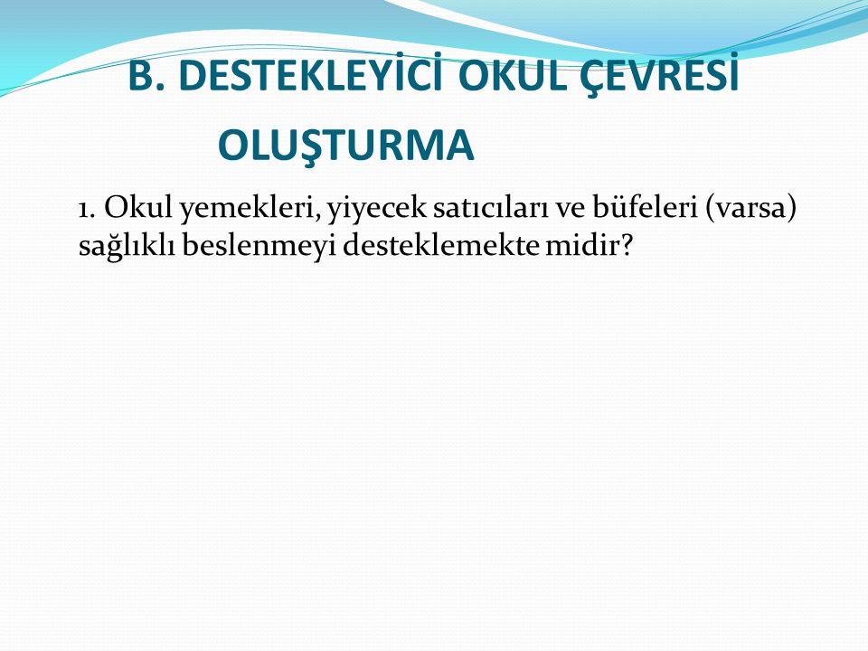B.DESTEKLEYİCİ OKUL ÇEVRESİ OLUŞTURMA 1.