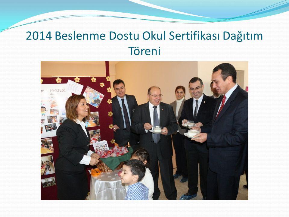 B.DESTEKLEYİCİ OKUL ÇEVRESİ OLUŞTURMA 20.