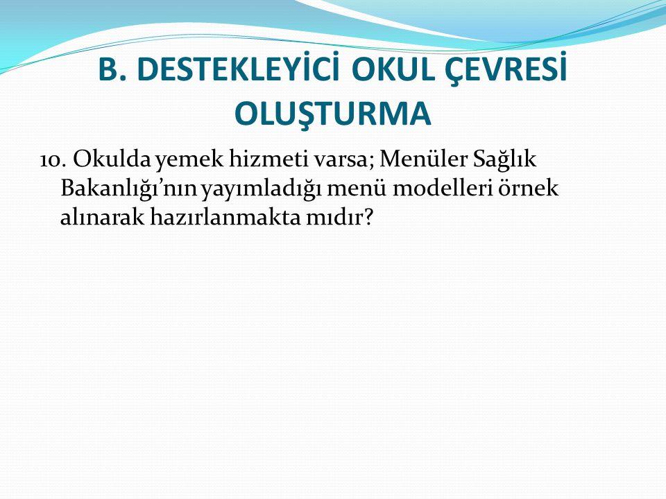 B.DESTEKLEYİCİ OKUL ÇEVRESİ OLUŞTURMA 10.