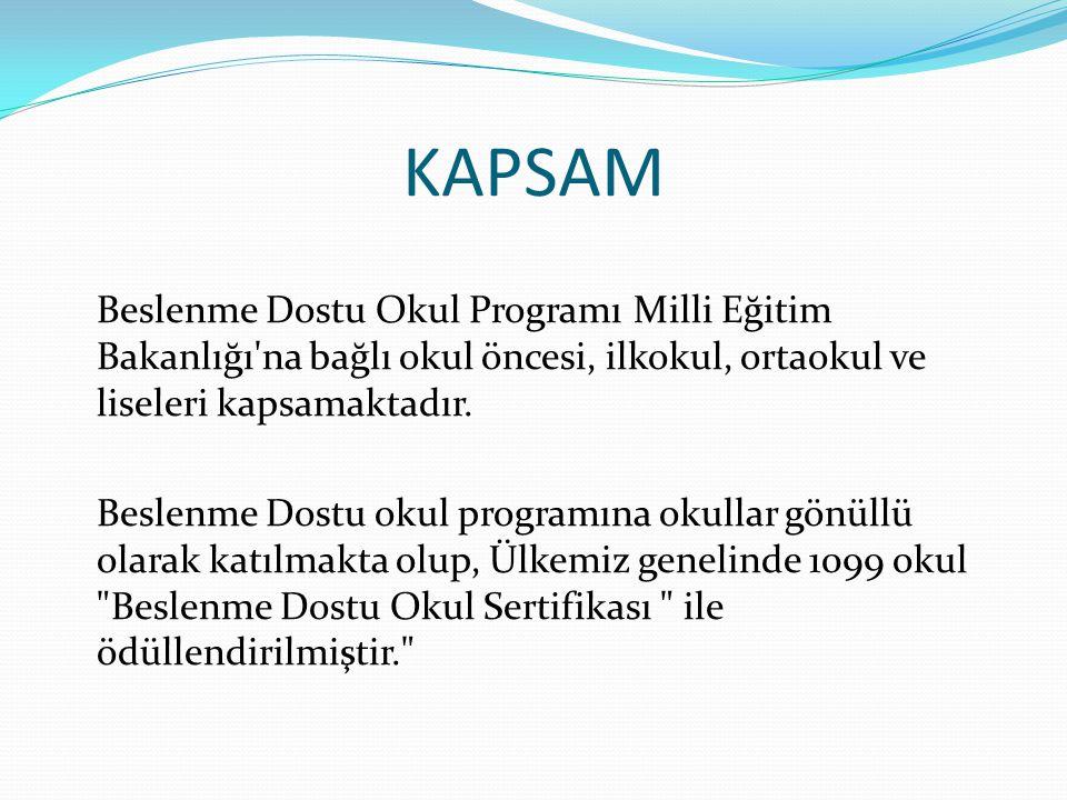 KAPSAM Beslenme Dostu Okul Programı Milli Eğitim Bakanlığı na bağlı okul öncesi, ilkokul, ortaokul ve liseleri kapsamaktadır.