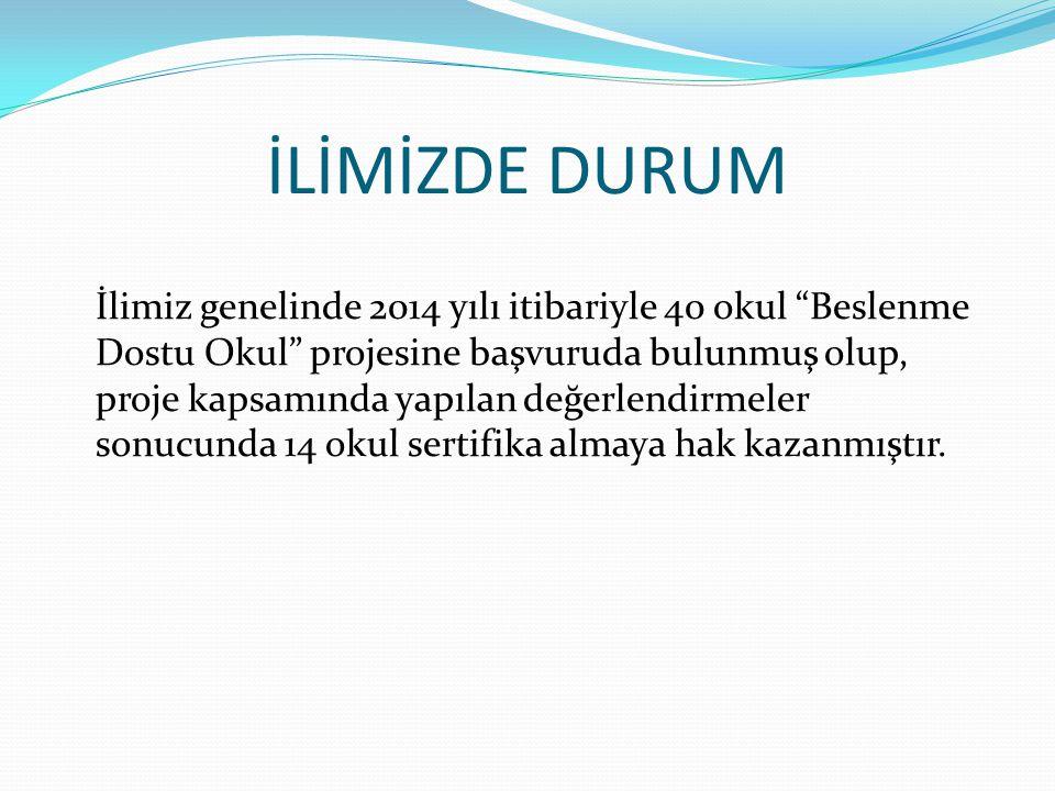 C.OKUL BESLENME VE SAĞLIK HİZMETLERİ 3.