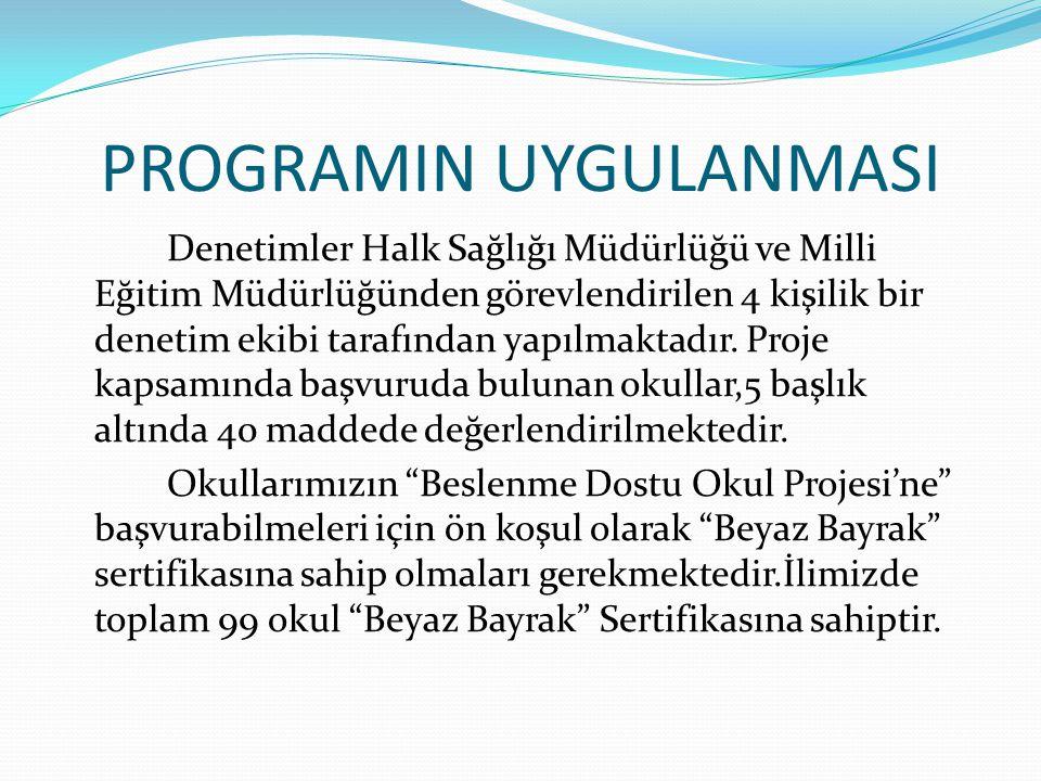 PROGRAMIN UYGULANMASI Denetimler Halk Sağlığı Müdürlüğü ve Milli Eğitim Müdürlüğünden görevlendirilen 4 kişilik bir denetim ekibi tarafından yapılmaktadır.