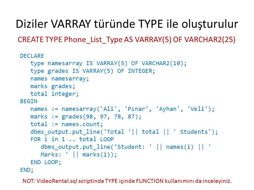 Diziler VARRAY türünde TYPE ile oluşturulur DECLARE type namesarray IS VARRAY(5) OF VARCHAR2(10); type grades IS VARRAY(5) OF INTEGER; names namesarra