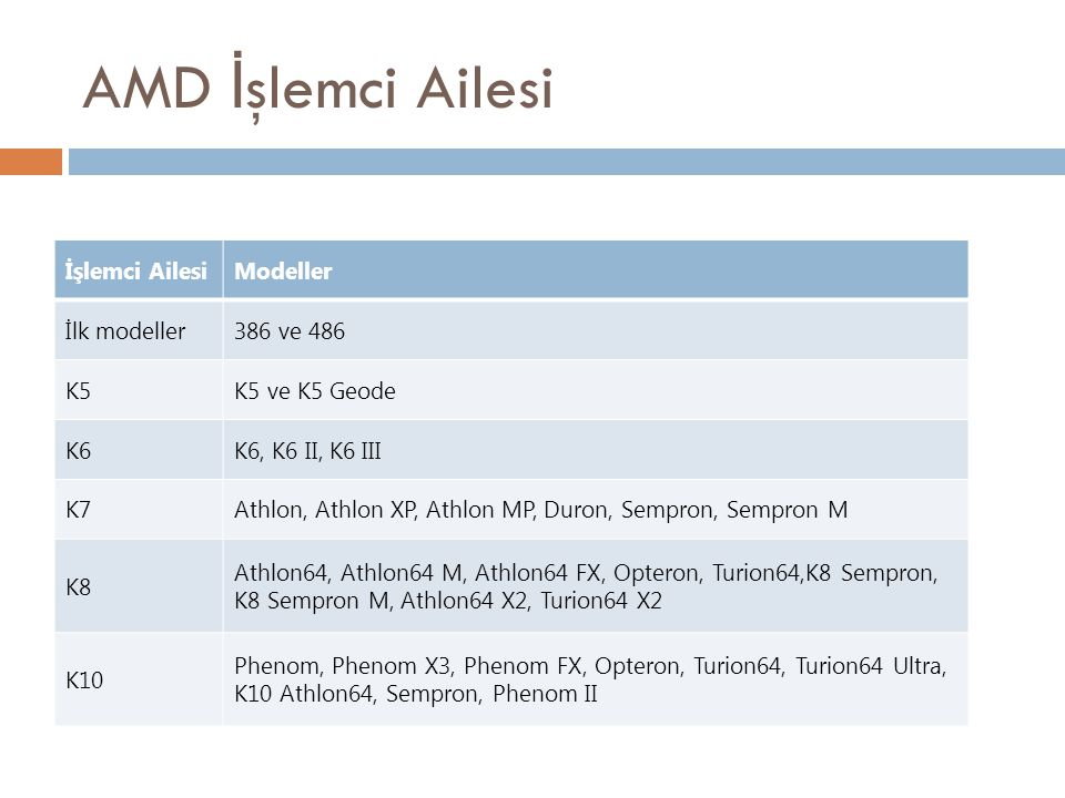 AMD İ şlemci Ailesi İşlemci AilesiModeller İlk modeller386 ve 486 K5K5 ve K5 Geode K6K6, K6 II, K6 III K7Athlon, Athlon XP, Athlon MP, Duron, Sempron,