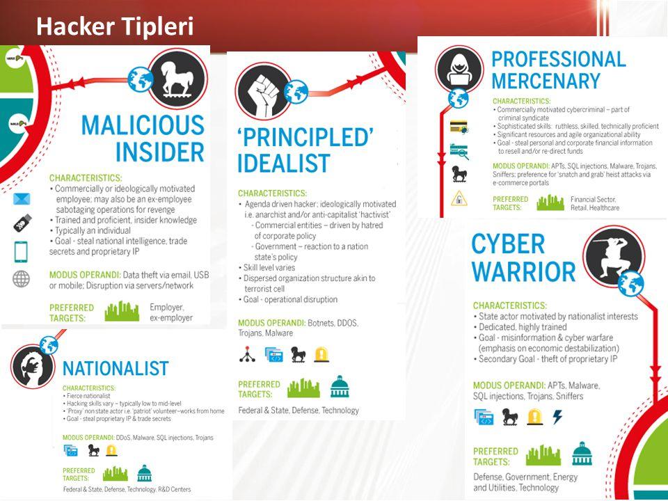 Hacker Tipleri 11