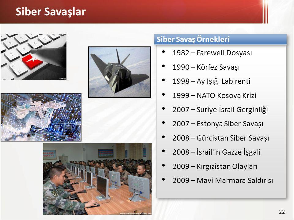 Siber Savaşlar Siber Savaş Örnekleri 1982 – Farewell Dosyası 1990 – Körfez Savaşı 1998 – Ay Işığı Labirenti 1999 – NATO Kosova Krizi 2007 – Suriye İsr