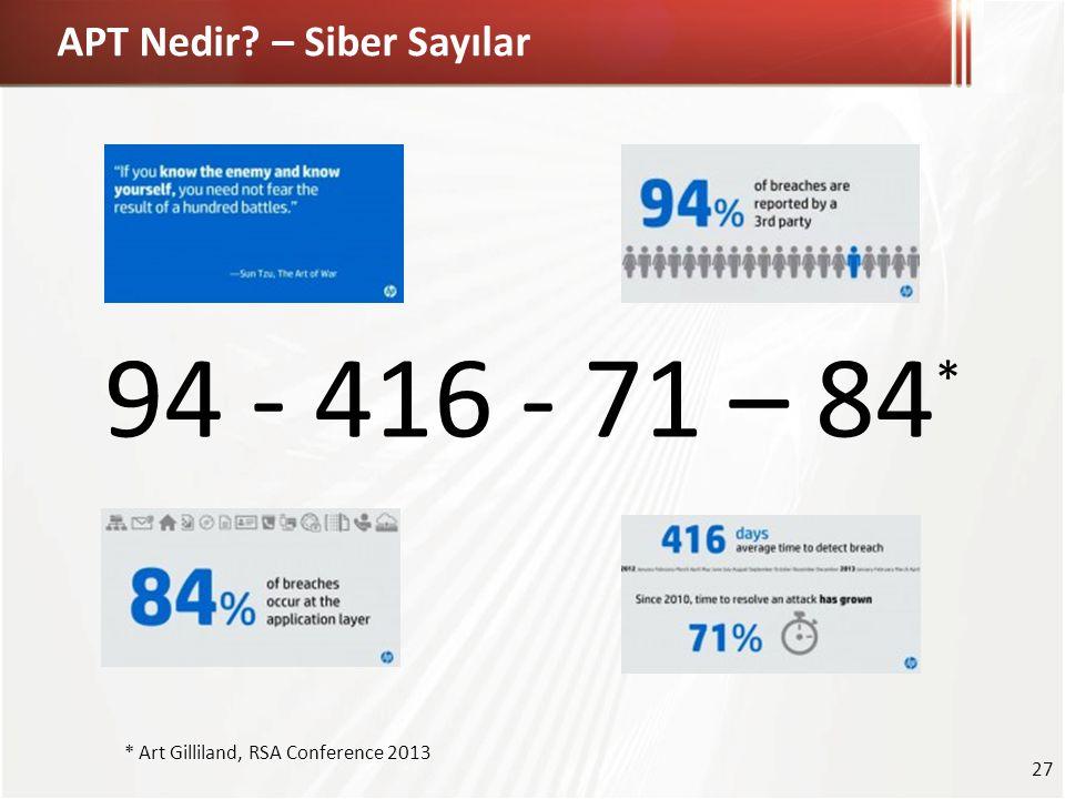APT Nedir? – Siber Sayılar 27 94 - 416 - 71 – 84 * * Art Gilliland, RSA Conference 2013