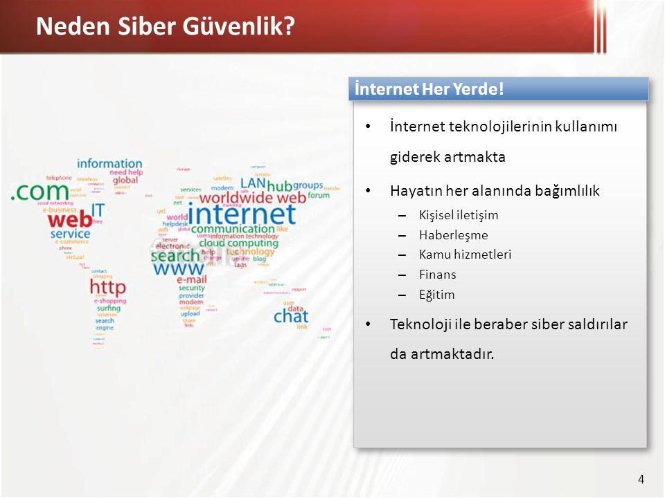 Neden Siber Güvenlik? İnternet Her Yerde! İnternet teknolojilerinin kullanımı giderek artmakta Hayatın her alanında bağımlılık – Kişisel iletişim – Ha
