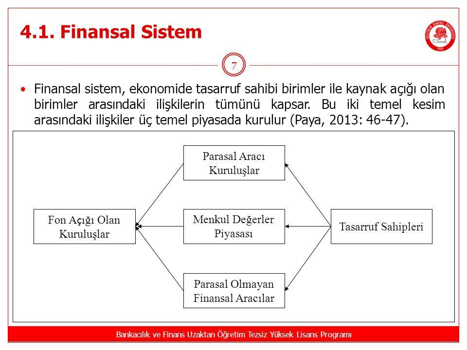 4.1. Finansal Sistem Bankacılık ve Finans Uzaktan Öğretim Tezsiz Yüksek Lisans Programı 7 Finansal sistem, ekonomide tasarruf sahibi birimler ile kayn