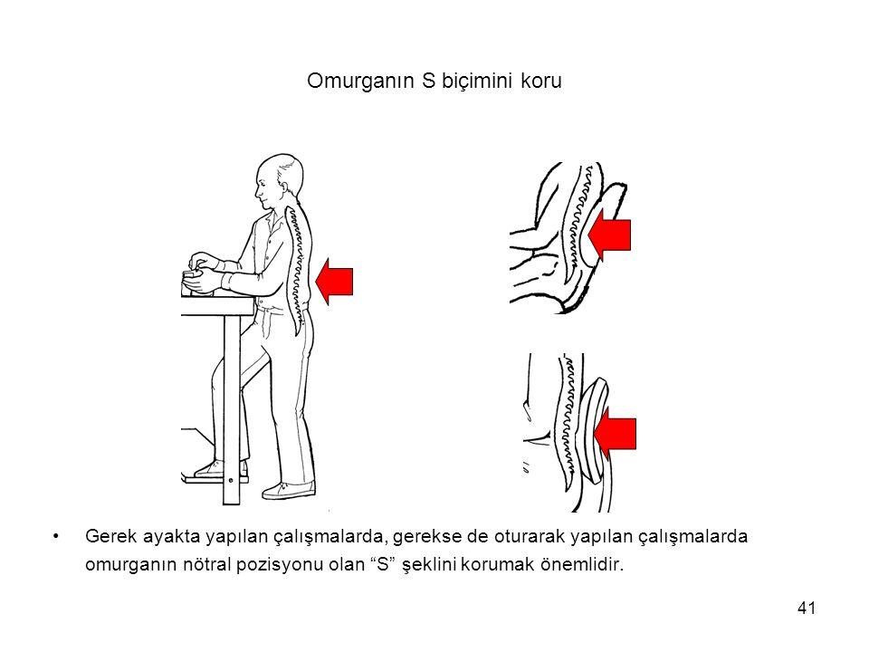 """41 Omurganın S biçimini koru Gerek ayakta yapılan çalışmalarda, gerekse de oturarak yapılan çalışmalarda omurganın nötral pozisyonu olan """"S"""" şeklini k"""
