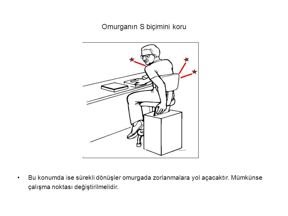 Omurganın S biçimini koru Bu konumda ise sürekli dönüşler omurgada zorlanmalara yol açacaktır. Mümkünse çalışma noktası değiştirilmelidir.