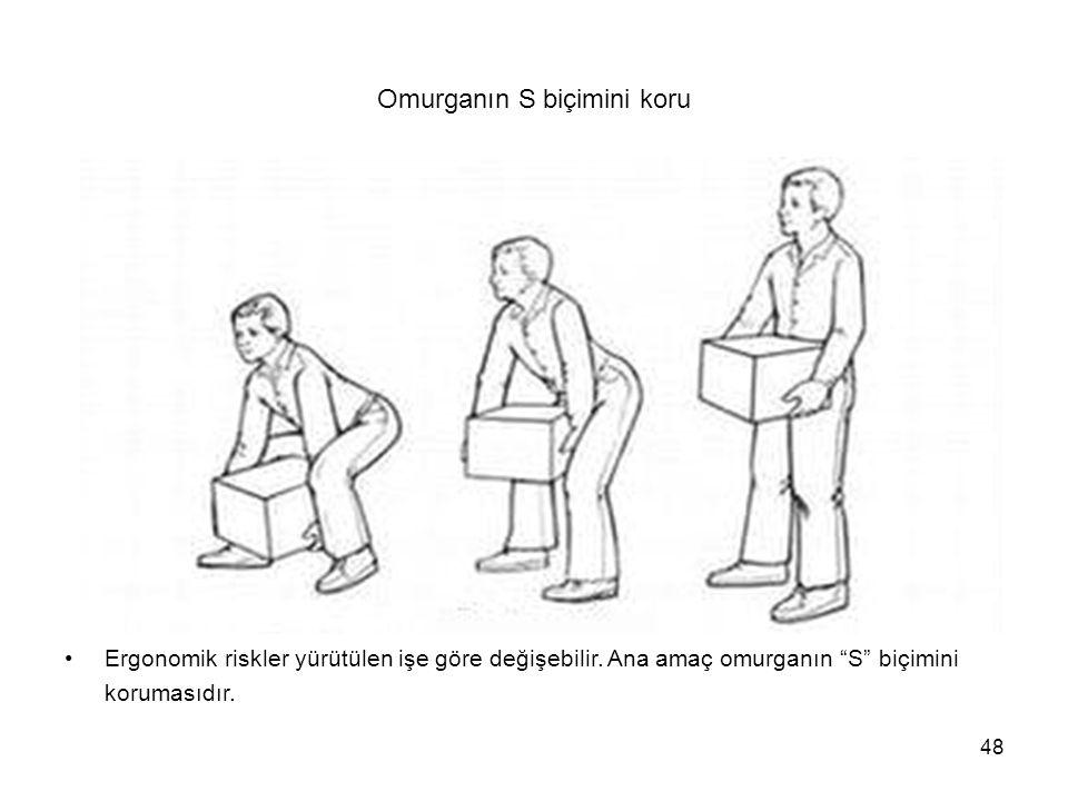 """48 Omurganın S biçimini koru Ergonomik riskler yürütülen işe göre değişebilir. Ana amaç omurganın """"S"""" biçimini korumasıdır."""