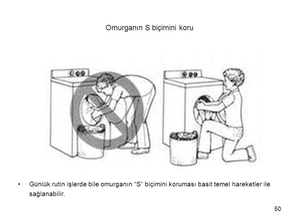 """50 Omurganın S biçimini koru Günlük rutin işlerde bile omurganın """"S"""" biçimini koruması basit temel hareketler ile sağlanabilir."""