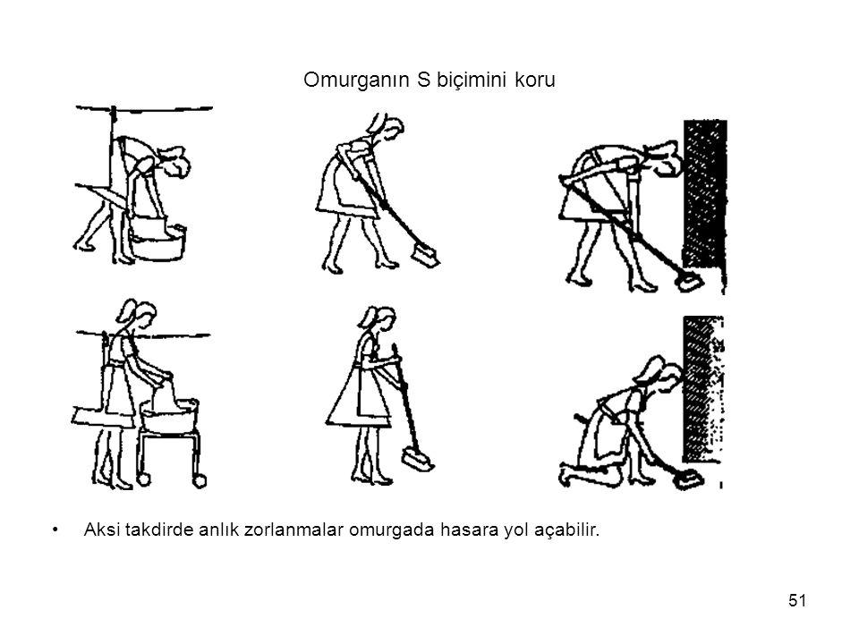 51 Omurganın S biçimini koru Aksi takdirde anlık zorlanmalar omurgada hasara yol açabilir.