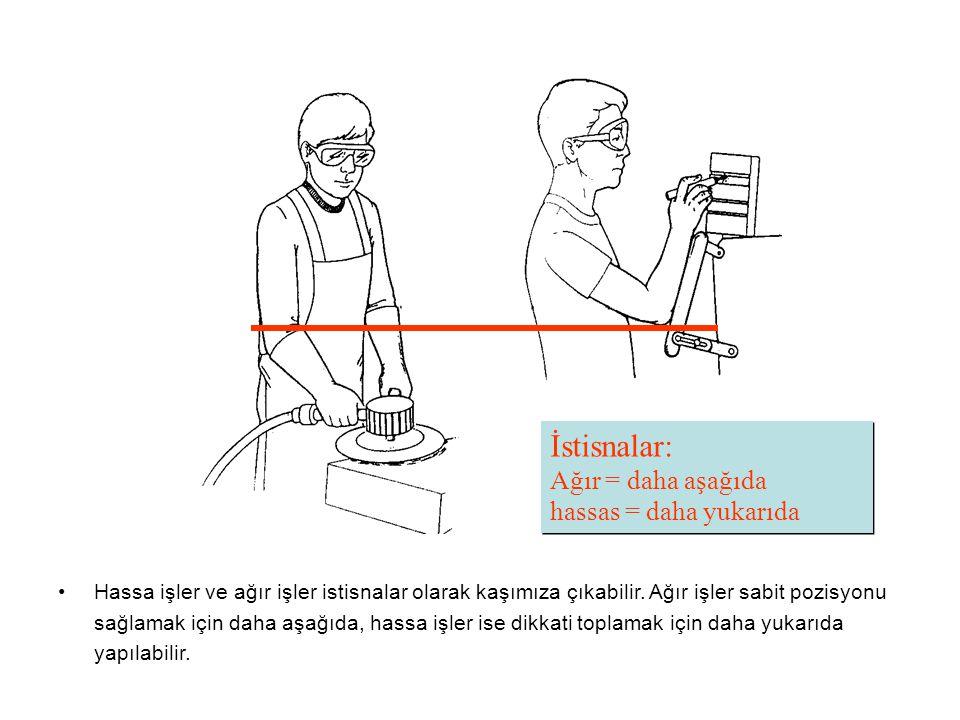 Height elbow hi/lo drawing İstisnalar: Ağır = daha aşağıda hassas = daha yukarıda İstisnalar: Ağır = daha aşağıda hassas = daha yukarıda Hassa işler v