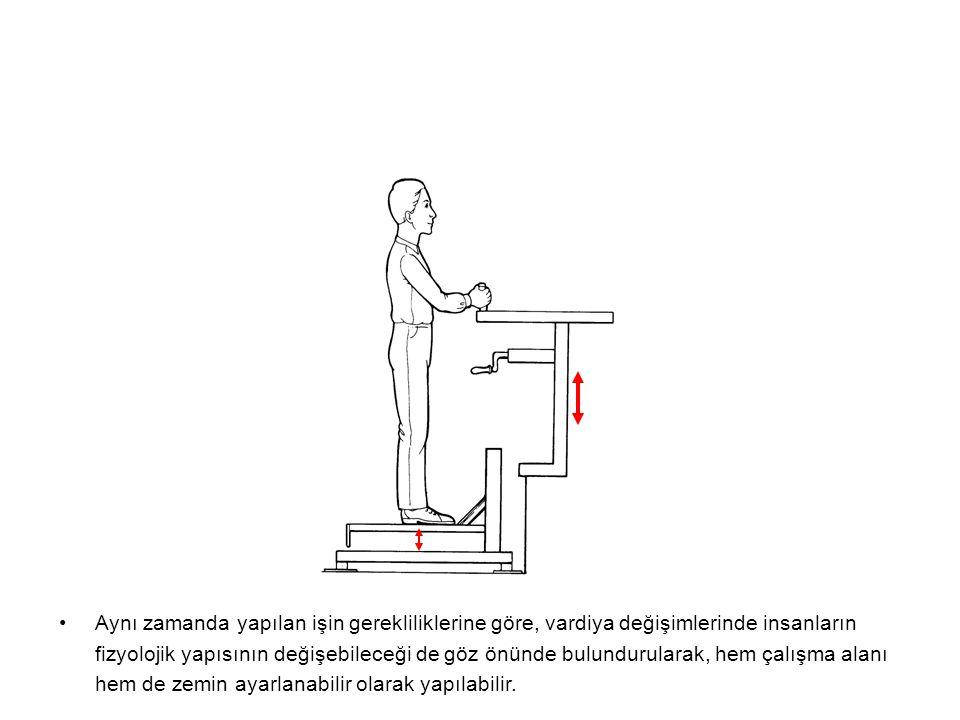 Aynı zamanda yapılan işin gerekliliklerine göre, vardiya değişimlerinde insanların fizyolojik yapısının değişebileceği de göz önünde bulundurularak, h