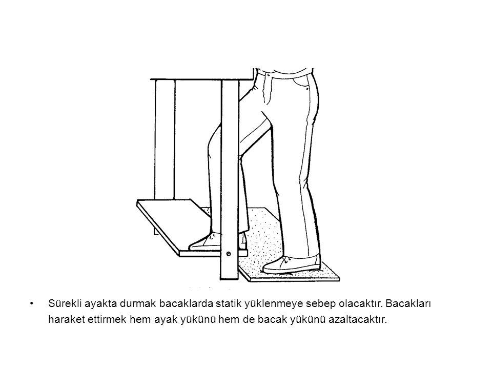 Sürekli ayakta durmak bacaklarda statik yüklenmeye sebep olacaktır. Bacakları haraket ettirmek hem ayak yükünü hem de bacak yükünü azaltacaktır.