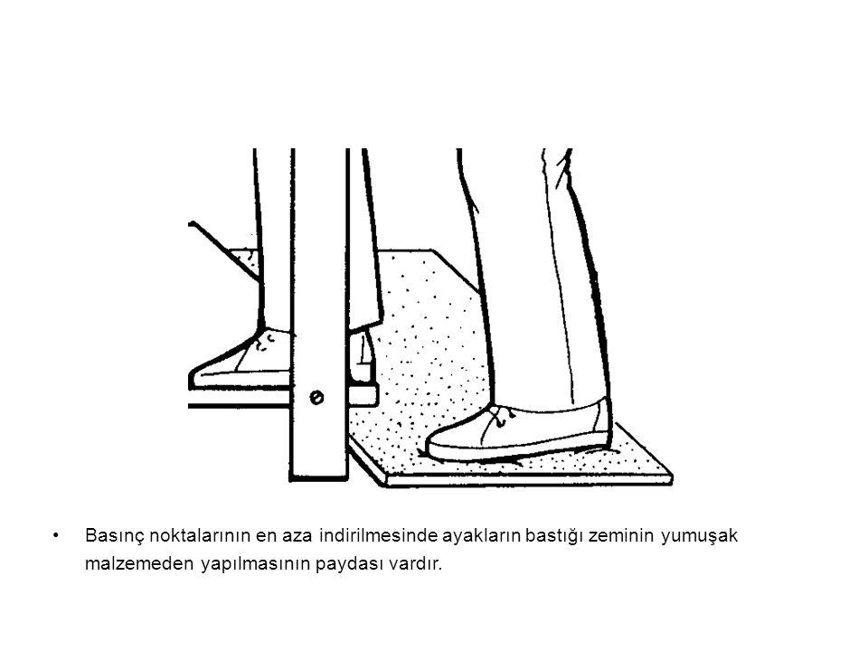 Basınç noktalarının en aza indirilmesinde ayakların bastığı zeminin yumuşak malzemeden yapılmasının paydası vardır.