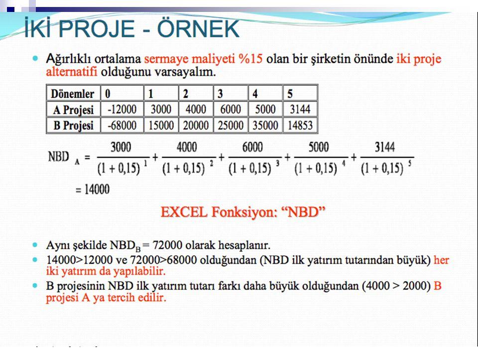 Anadolu Üniversitesi Aydın, Başar, Coşkun 20/28 Net Bugünkü Değer--örnek