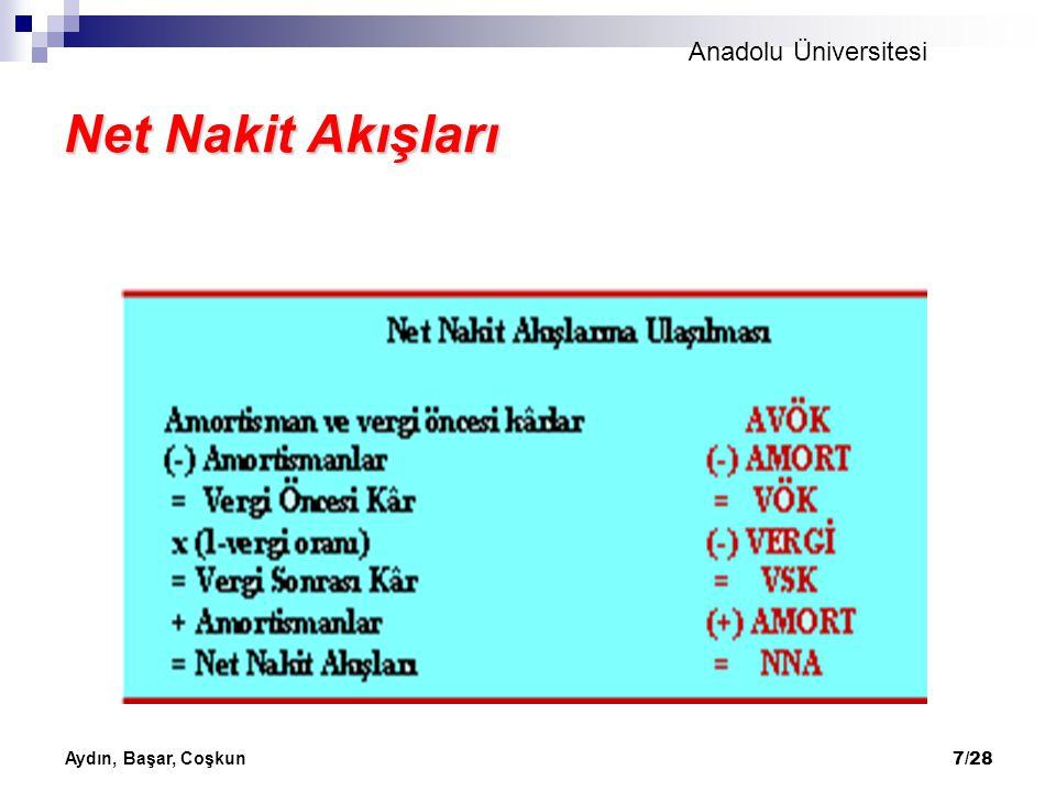 Anadolu Üniversitesi Aydın, Başar, Coşkun 7/28 Net Nakit Akışları