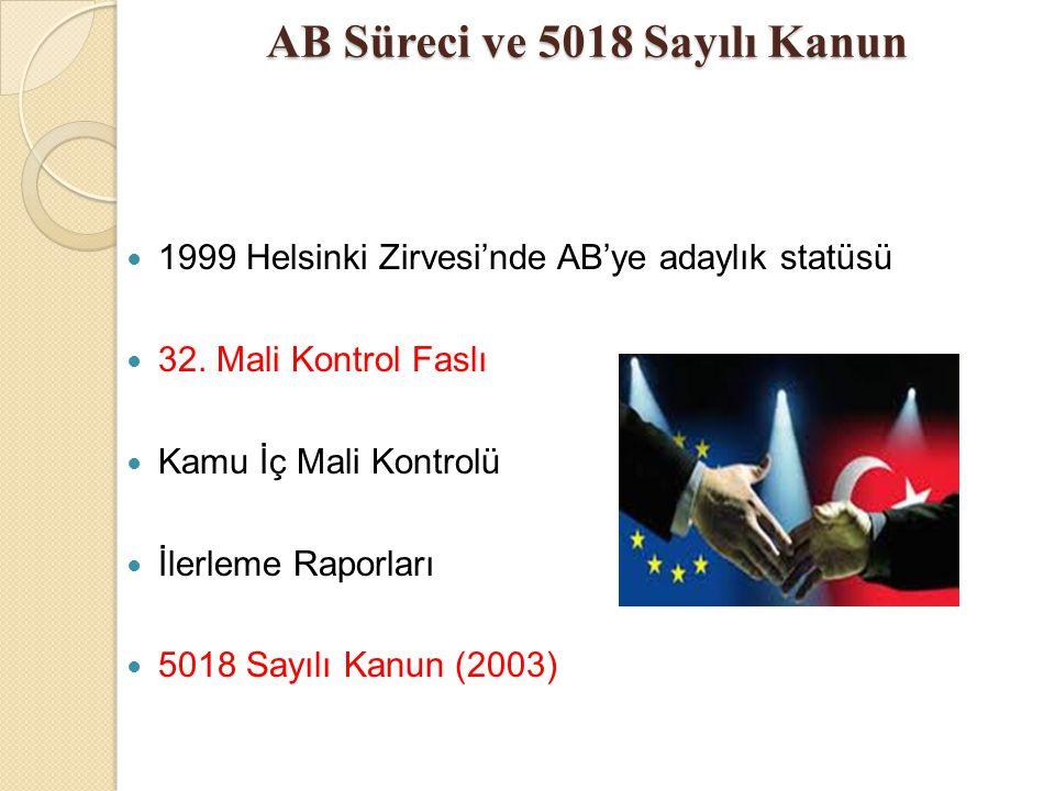 AB Süreci ve 5018 Sayılı Kanun 1999 Helsinki Zirvesi'nde AB'ye adaylık statüsü 32. Mali Kontrol Faslı Kamu İç Mali Kontrolü İlerleme Raporları 5018 Sa