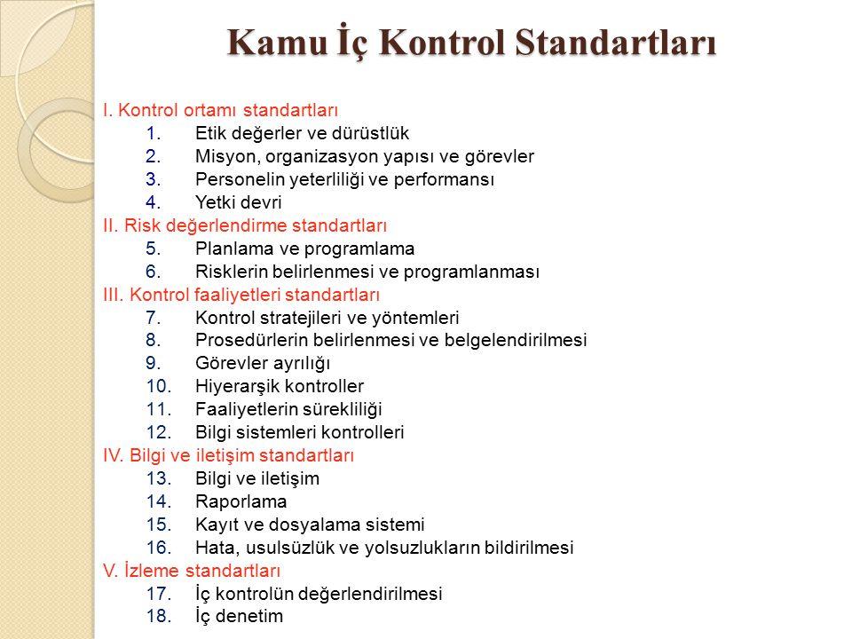 Kamu İç Kontrol Standartları I. Kontrol ortamı standartları 1.Etik değerler ve dürüstlük 2.Misyon, organizasyon yapısı ve görevler 3.Personelin yeterl