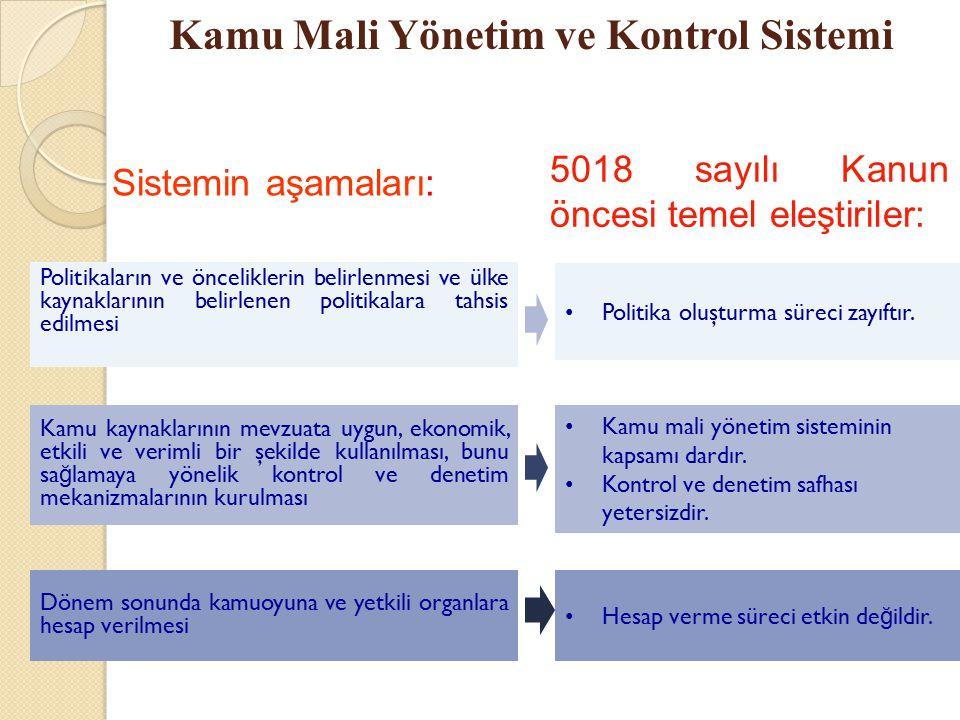 Kamu Mali Yönetim ve Kontrol Sistemi Kamu mali yönetim sisteminin kapsamı dardır. Kontrol ve denetim safhası yetersizdir. Sistemin aşamaları: Politika