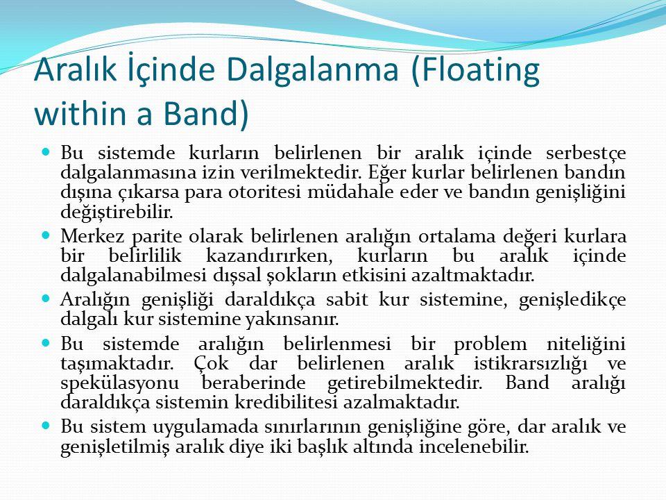 Aralık İçinde Dalgalanma (Floating within a Band) Bu sistemde kurların belirlenen bir aralık içinde serbestçe dalgalanmasına izin verilmektedir. Eğer