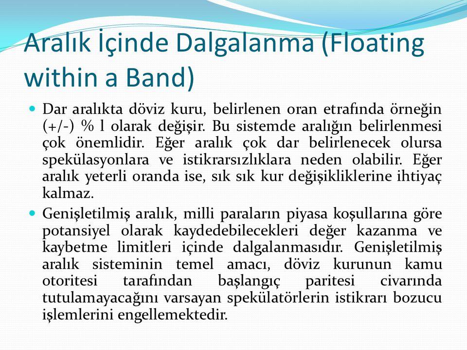 Aralık İçinde Dalgalanma (Floating within a Band) Dar aralıkta döviz kuru, belirlenen oran etrafında örneğin (+/-) % l olarak değişir. Bu sistemde ara