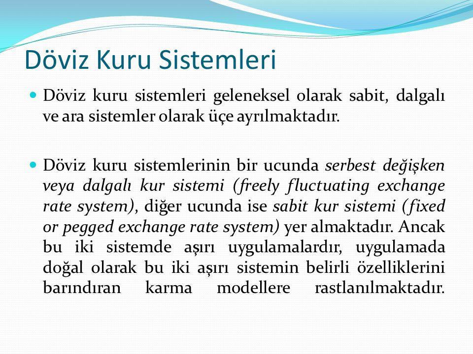 Döviz Kuru Sistemleri Döviz kuru sistemleri geleneksel olarak sabit, dalgalı ve ara sistemler olarak üçe ayrılmaktadır. Döviz kuru sistemlerinin bir u