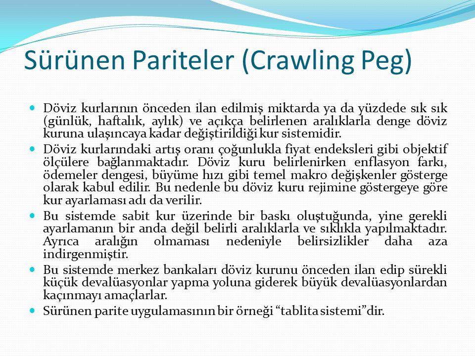 Sürünen Pariteler (Crawling Peg) Döviz kurlarının önceden ilan edilmiş miktarda ya da yüzdede sık sık (günlük, haftalık, aylık) ve açıkça belirlenen a
