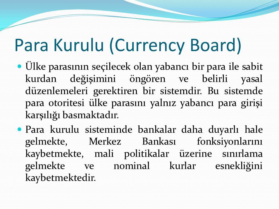 Para Kurulu (Currency Board) Ülke parasının seçilecek olan yabancı bir para ile sabit kurdan değişimini öngören ve belirli yasal düzenlemeleri gerekti