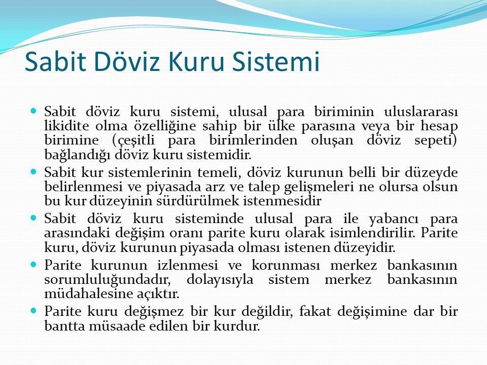 Sabit Döviz Kuru Sistemi Sabit döviz kuru sistemi, ulusal para biriminin uluslararası likidite olma özelliğine sahip bir ülke parasına veya bir hesap